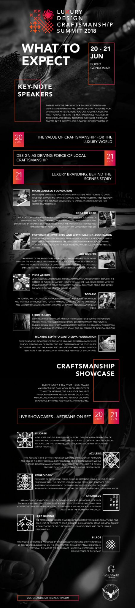 Discover The Speakers of the Luxury Design & Craftsmanship Summit craftsmanship summit Discover The Speakers of the Luxury Design & Craftsmanship Summit summit what to expect 001